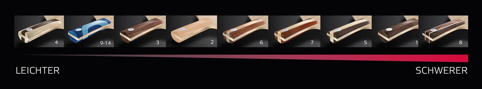Griffmaterialien für SOULSPIN Tischtennisschläger im Vergleich geordnet von leicht bis schwer