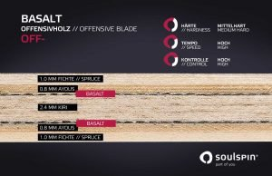 Cross section through our table tennis blade with Basalt fiber