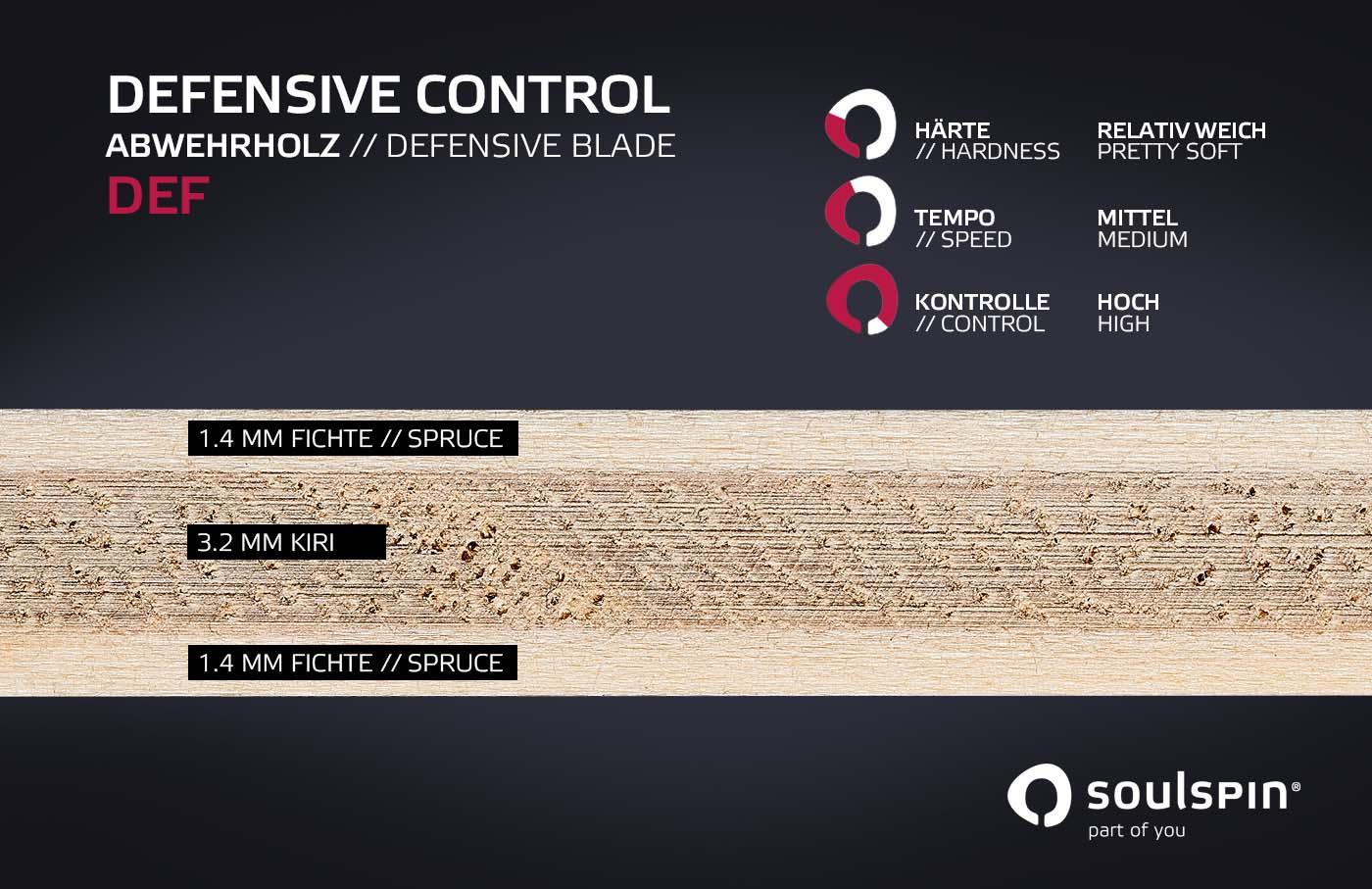 Querschnitt durch das Defensivholz Defensive Control von Soulspin mit Aussenfurnieren aus Fichte und Kernfurnier aus Kiri, das sich besonders gut für Abwehrspieler eignet