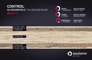 Playing characteristics and structure of the easy-to-control blade Control
