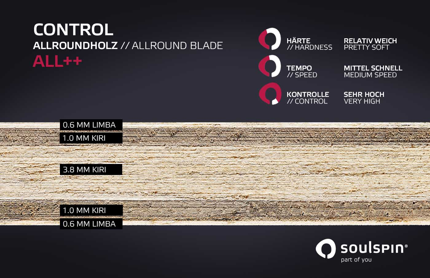 Cross section and veneer structure of easy to control all-round blade made in Germany by Soulspin