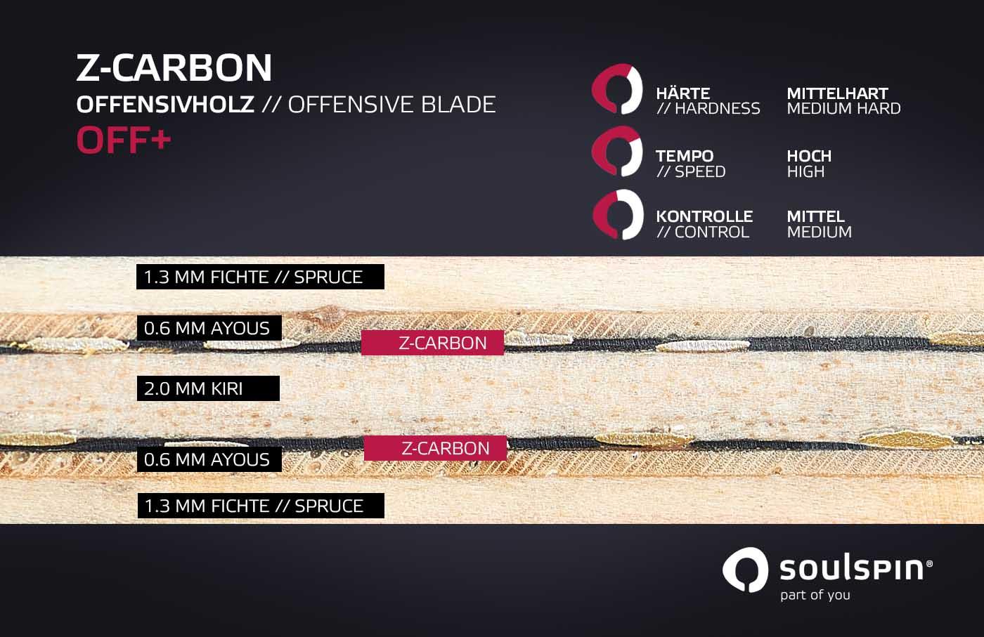 Querschnitt durch das offensive Tischtennisholz Z-Carbon mit Kunstfasereinlage von Soulspin