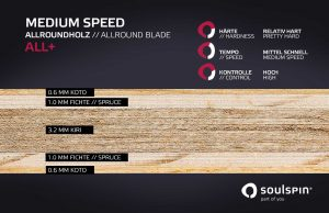 Playing characteristics of the medium fast allround blade Medium Speed by Soulspin