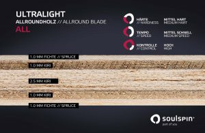 Cross-section through the Ultralight a very light table tennis blade by Soulspin