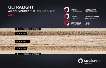 Cross-section through Ultralight, the lightweight table tennis blade from Soulspin