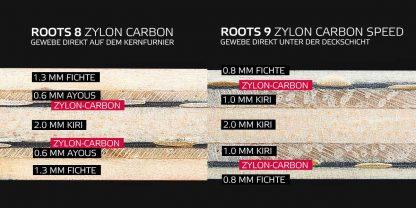 Querschnitt durch die Tischtennishölzer Roots8 Z-Carbon und Roots9 Z-Carbon Speed von Soulspin