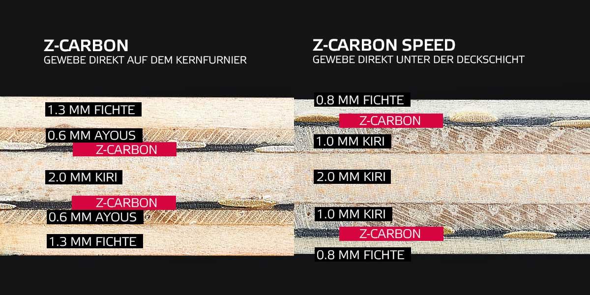 Querschnitt durch die Tischtennishölzer Z-Carbon und Z-Carbon Speed von Soulspin
