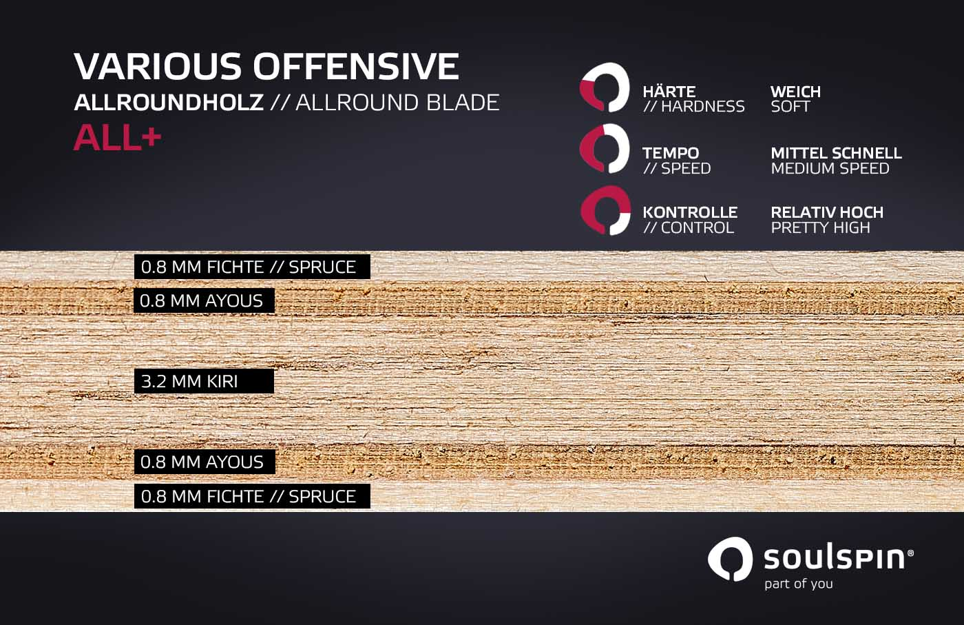 Cross-section and veneers structure of the all-round blade Various Offensive made in Germany by Soulspin