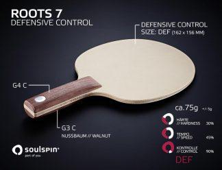 Defensivholz testen DEFENSIVE CONTROL für 7 Tage in Ruhe zuhause oder im Training testen