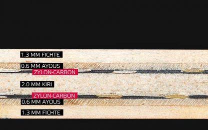 Querschnitt durch das Tischtennisholz Roots 8 mit Kunstfasern